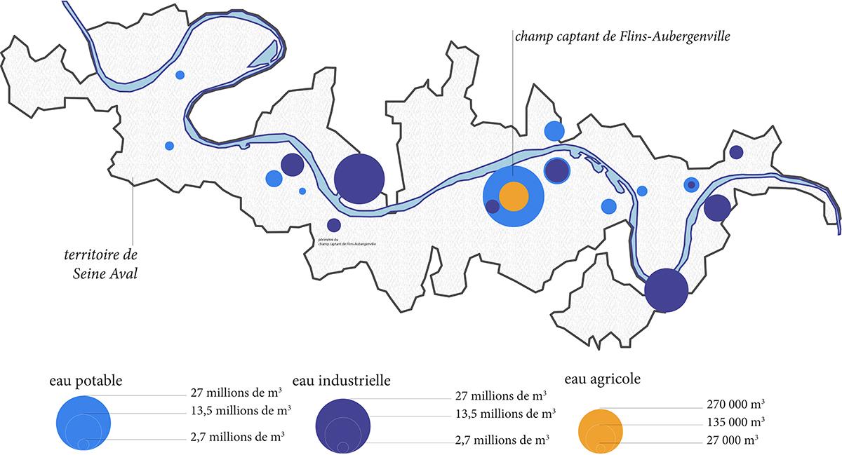 schéma usage de l'eau
